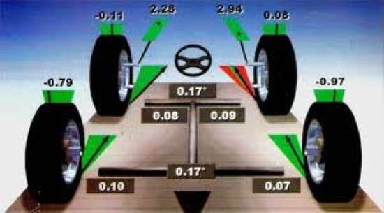 4-wheel-alignment-screen
